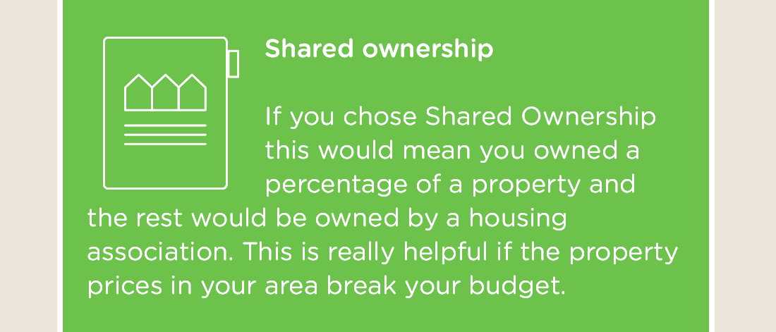 Shared ownership - If you chose Shared Ownership this would mean you owned a percentage of a property and the rest would be owned by a housing association. This is really helpful if the property prices in your area break your budget.