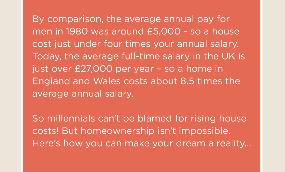 By comparison, the average annual pay for men in 1980 was around £5,000 - so a house cost just under four times your annual salary. Today, the average full-time salary in the UK is just over £27,000 per year – so a home in England and Wales costs about 8.5 times the average annual salary. So millennials can't be blamed for rising house costs! But homeownership isn't impossible. Here's how you can make your dream a reality...